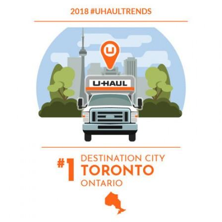 U-Haul Canadian Destination City No. 1: Toronto Tops List Again