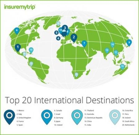 InsureMyTrip Launches Trending Destination Information Hub For Travelers